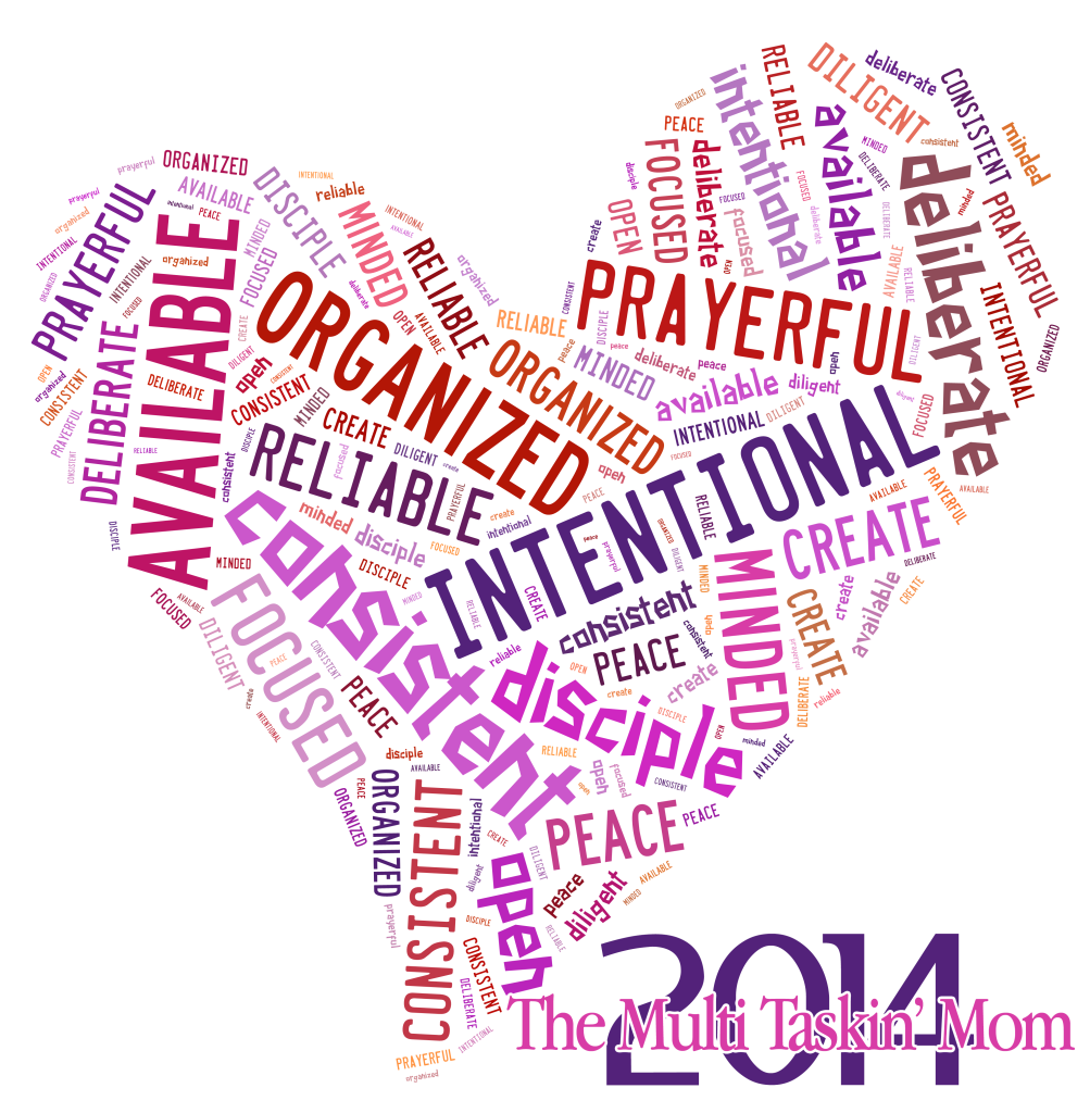 Word Cloud for 2014